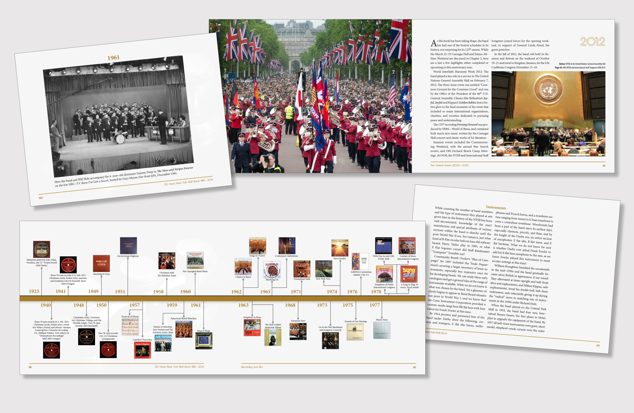 Publications Design (1)